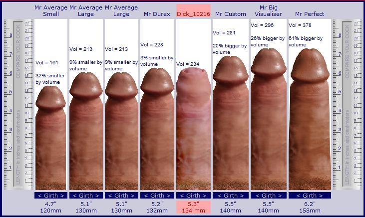 как определить размер влагалище рассказывают