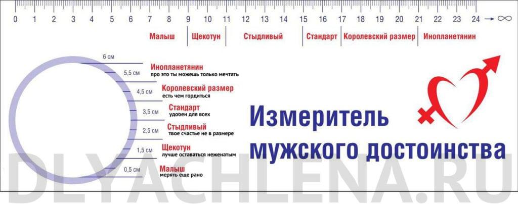 izmeritel